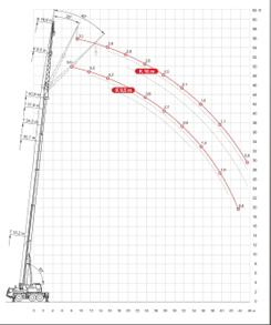 liebher graf 1